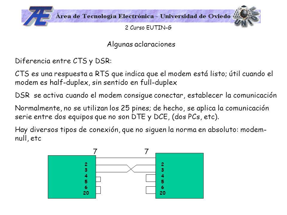 2 Curso EUTIN-G Algunas aclaraciones Diferencia entre CTS y DSR: CTS es una respuesta a RTS que indica que el modem está listo; útil cuando el modem e