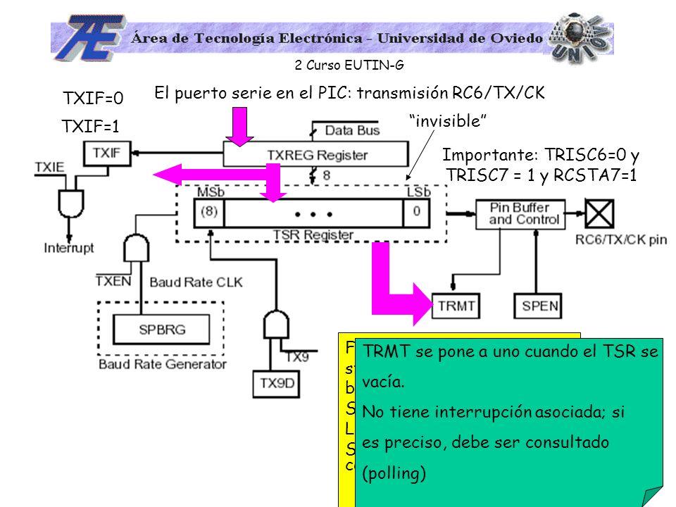 2 Curso EUTIN-G El puerto serie en el PIC: transmisión RC6/TX/CK Formato: NRZ,1 bit de start,8 ó 9 bits de datos, 1 bit de stop. Se transmite (recibe)