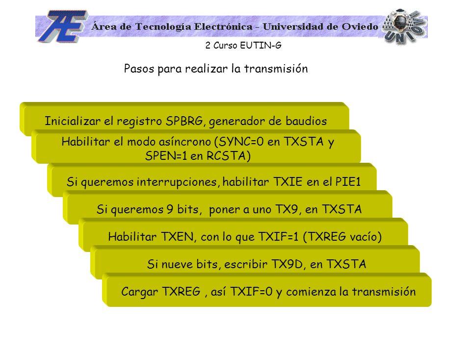 2 Curso EUTIN-G Pasos para realizar la transmisión Inicializar el registro SPBRG, generador de baudios Habilitar el modo asíncrono (SYNC=0 en TXSTA y