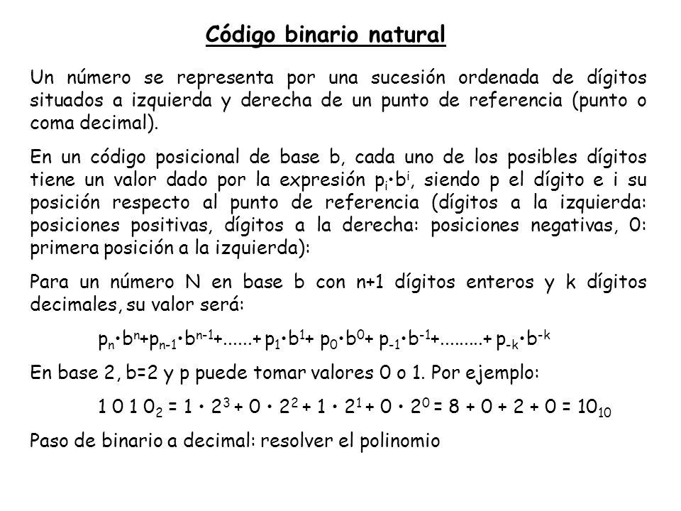 Un número se representa por una sucesión ordenada de dígitos situados a izquierda y derecha de un punto de referencia (punto o coma decimal). En un có