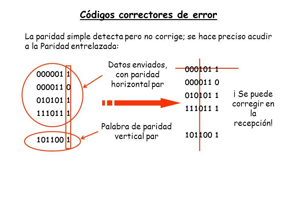 Códigos correctores de error La paridad simple detecta pero no corrige; se hace preciso acudir a la Paridad entrelazada: 000001 1 000011 0 010101 1 11