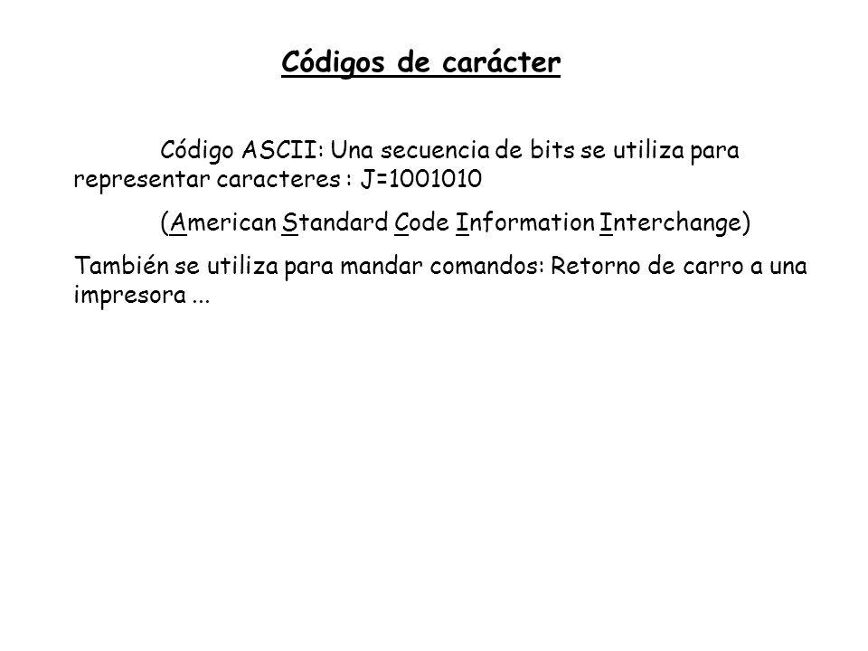 Códigos de carácter Código ASCII: Una secuencia de bits se utiliza para representar caracteres : J=1001010 (American Standard Code Information Interch