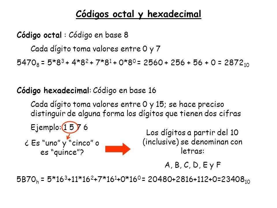Códigos octal y hexadecimal Código octal : Código en base 8 Cada dígito toma valores entre 0 y 7 5470 8 = 5*8 3 + 4*8 2 + 7*8 1 + 0*8 0 = 2560 + 256 +
