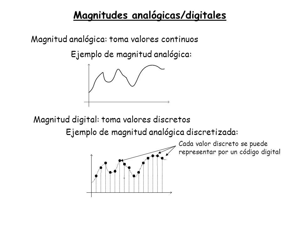Magnitud analógica: toma valores continuos Magnitud digital: toma valores discretos Ejemplo de magnitud analógica: Ejemplo de magnitud analógica discr