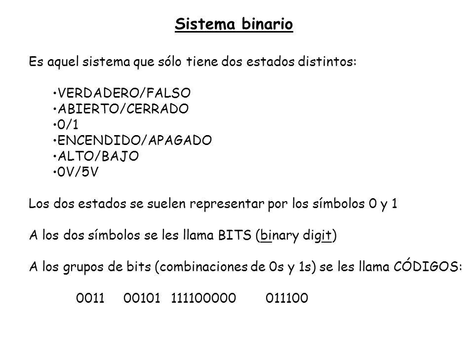 Sistema binario Es aquel sistema que sólo tiene dos estados distintos: VERDADERO/FALSO ABIERTO/CERRADO 0/1 ENCENDIDO/APAGADO ALTO/BAJO 0V/5V Los dos e