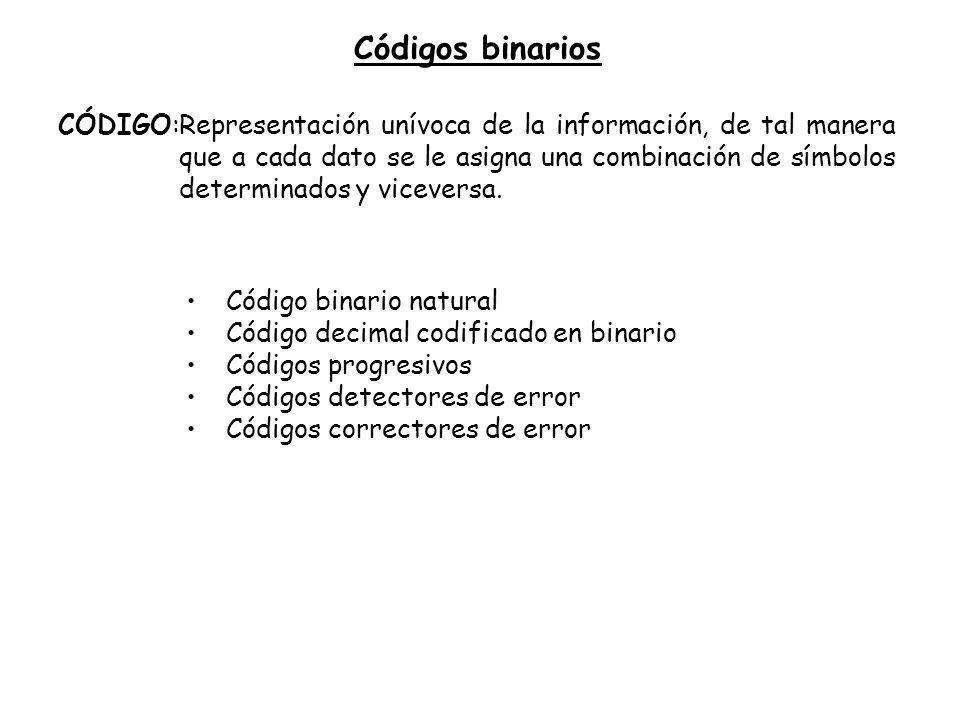 Códigos binarios CÓDIGO:Representación unívoca de la información, de tal manera que a cada dato se le asigna una combinación de símbolos determinados