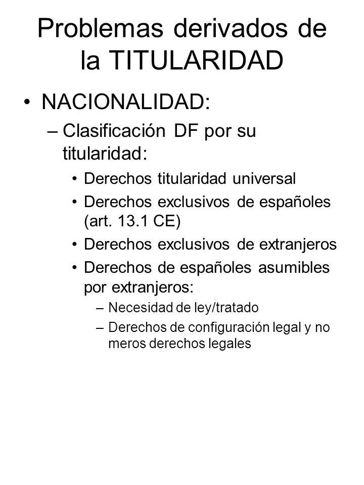 Problemas derivados de la TITULARIDAD NACIONALIDAD: –Clasificación DF por su titularidad: Derechos titularidad universal Derechos exclusivos de españo