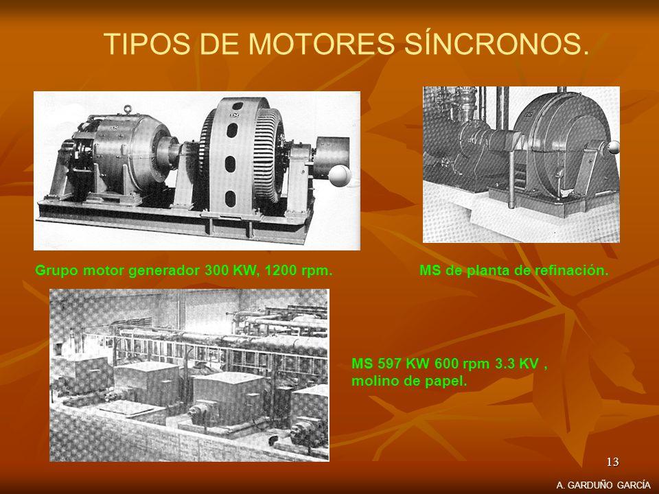 13 TIPOS DE MOTORES SÍNCRONOS. Grupo motor generador 300 KW, 1200 rpm. MS de planta de refinación. MS 597 KW 600 rpm 3.3 KV, molino de papel. A. GARDU