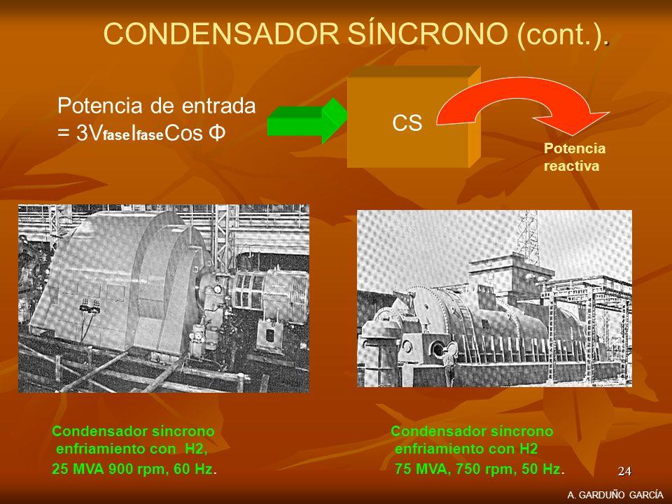 24 CONDENSADOR SÍNCRONO (cont.). Condensador síncrono enfriamiento con H2, 25 MVA 900 rpm, 60 Hz. Condensador síncrono enfriamiento con H2 75 MVA, 750