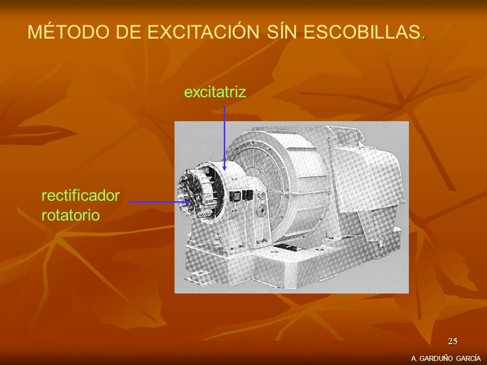 25 MÉTODO DE EXCITACIÓN SÍN ESCOBILLAS. rectificador rotatorio excitatriz A. GARDUÑO GARCÍA