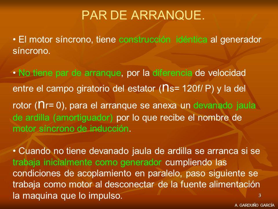14 DISPOSITIVOS DE EXCITACIÓN.