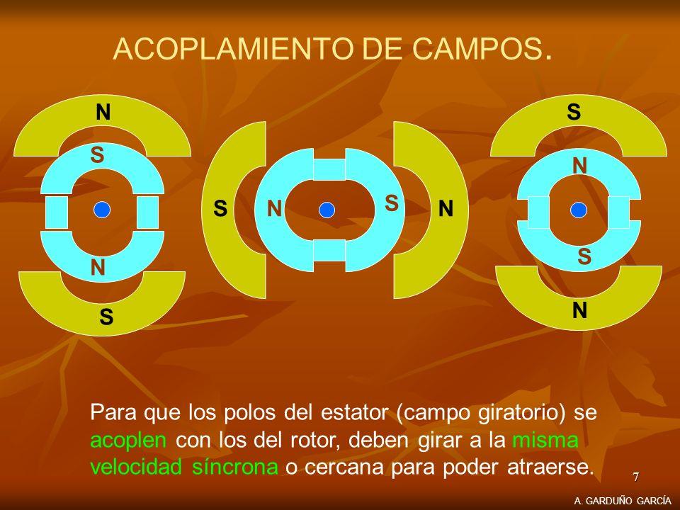 7 ACOPLAMIENTO DE CAMPOS. N S NS S N Para que los polos del estator (campo giratorio) se acoplen con los del rotor, deben girar a la misma velocidad s