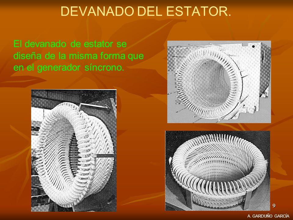 9 DEVANADO DEL ESTATOR. El devanado de estator se diseña de la misma forma que en el generador síncrono. A. GARDUÑO GARCÍA