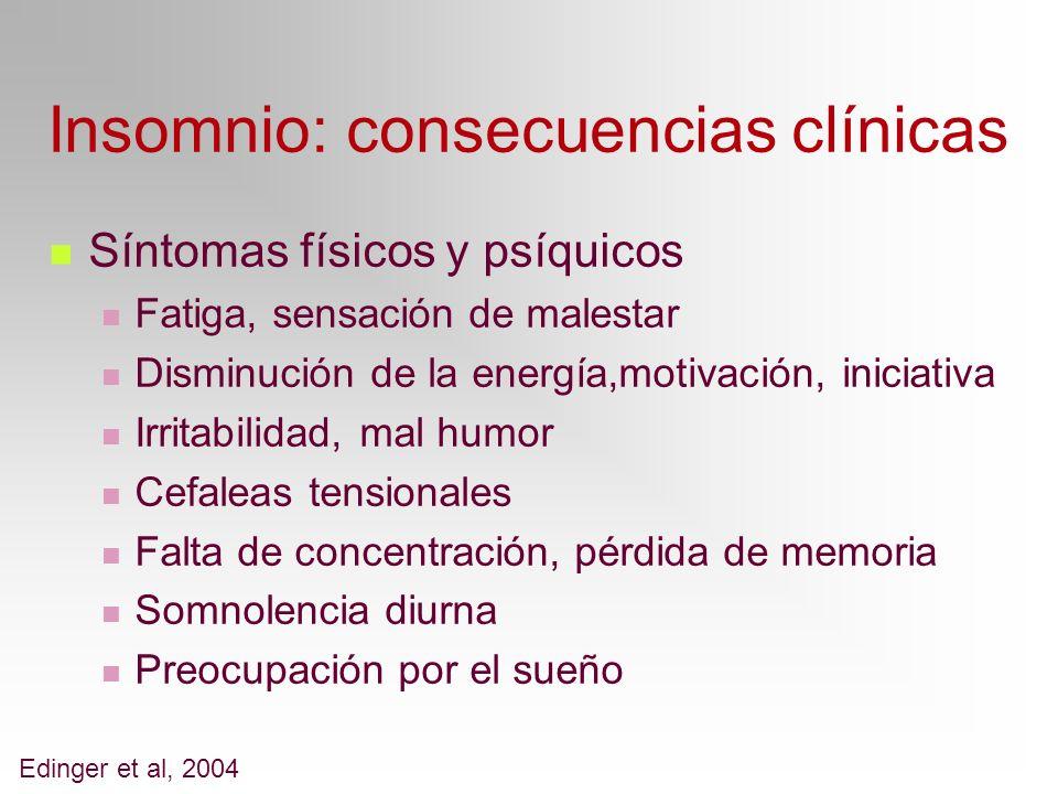 Insomnio: consecuencias clínicas Síntomas físicos y psíquicos Fatiga, sensación de malestar Disminución de la energía,motivación, iniciativa Irritabil