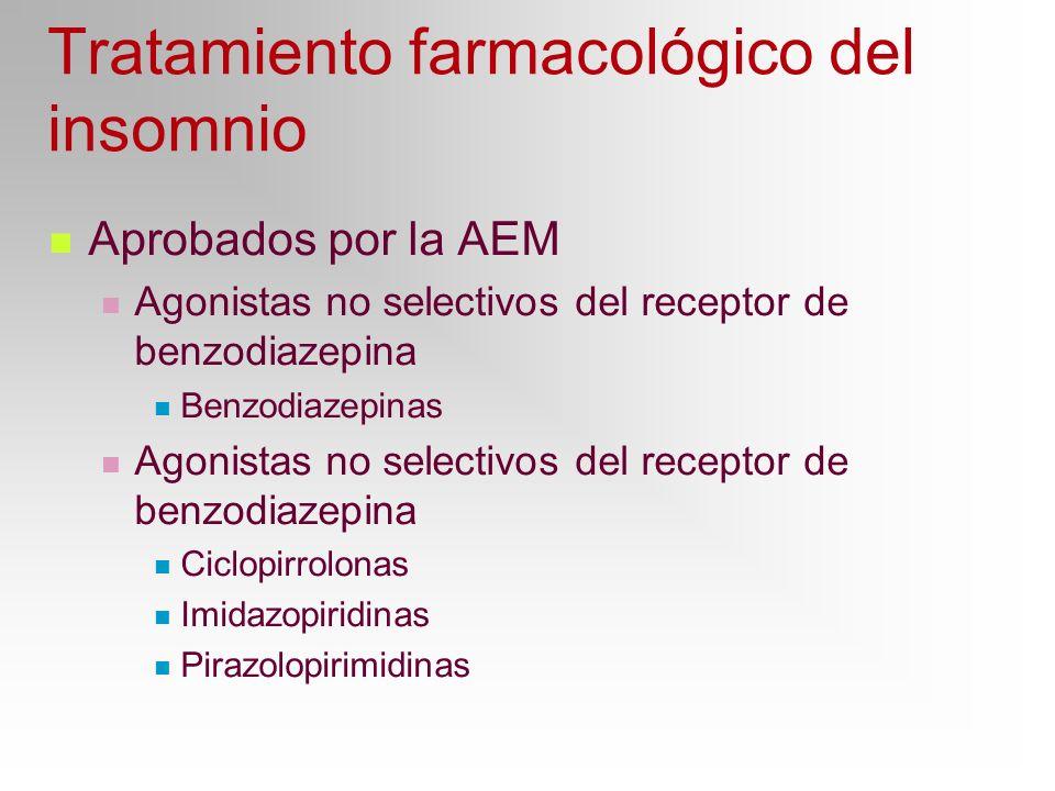 Tratamiento farmacológico del insomnio Aprobados por la AEM Agonistas no selectivos del receptor de benzodiazepina Benzodiazepinas Agonistas no select