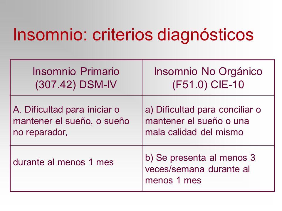 Insomnio: criterios diagnósticos Insomnio Primario (307.42) DSM-IV Insomnio No Orgánico (F51.0) CIE-10 A. Dificultad para iniciar o mantener el sueño,