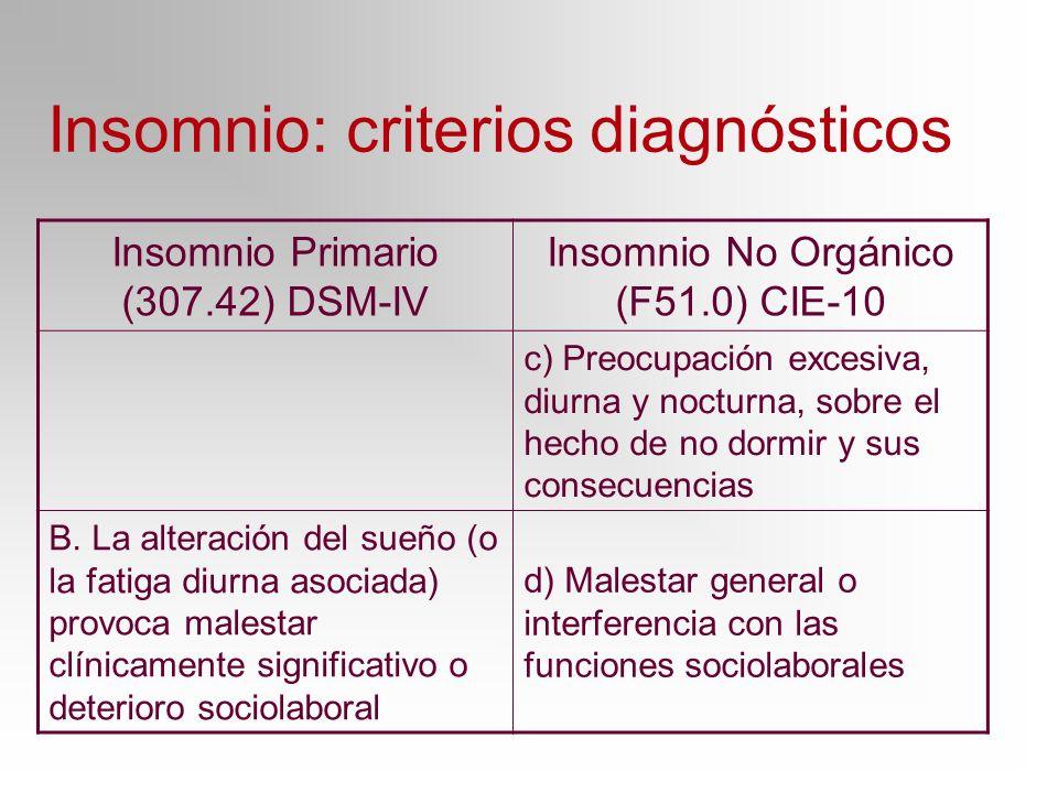 Insomnio: criterios diagnósticos Insomnio Primario (307.42) DSM-IV Insomnio No Orgánico (F51.0) CIE-10 c) Preocupación excesiva, diurna y nocturna, so