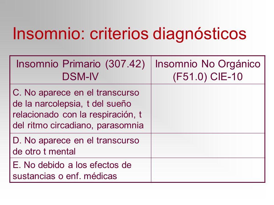 Insomnio: criterios diagnósticos Insomnio Primario (307.42) DSM-IV Insomnio No Orgánico (F51.0) CIE-10 C. No aparece en el transcurso de la narcolepsi