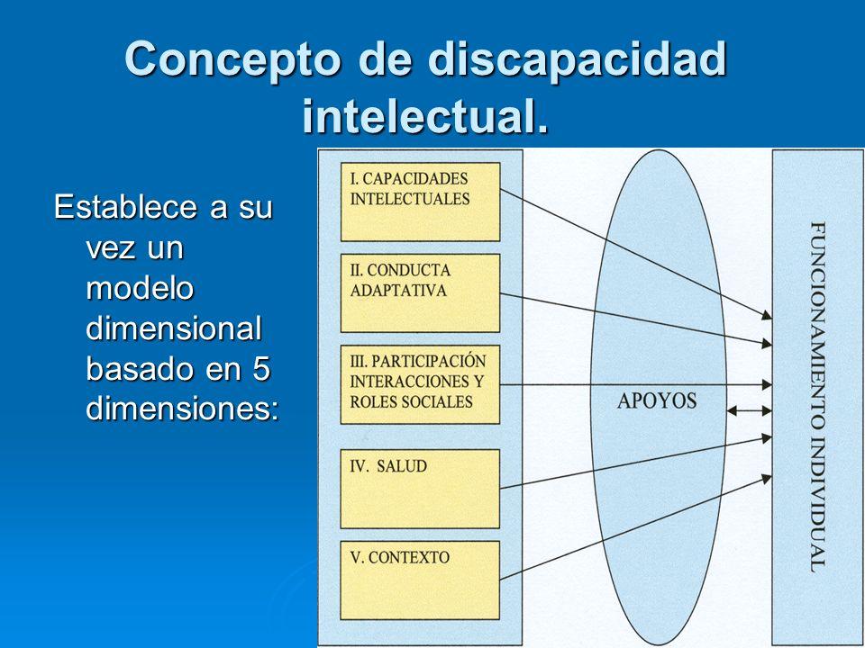 Concepto de discapacidad intelectual. Establece a su vez un modelo dimensional basado en 5 dimensiones: