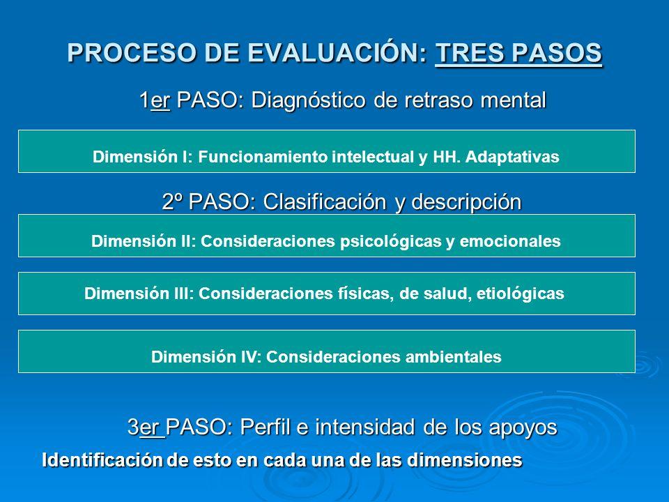 PROCESO DE EVALUACIÓN: TRES PASOS 1er PASO: Diagnóstico de retraso mental 2º PASO: Clasificación y descripción 3er PASO: Perfil e intensidad de los ap