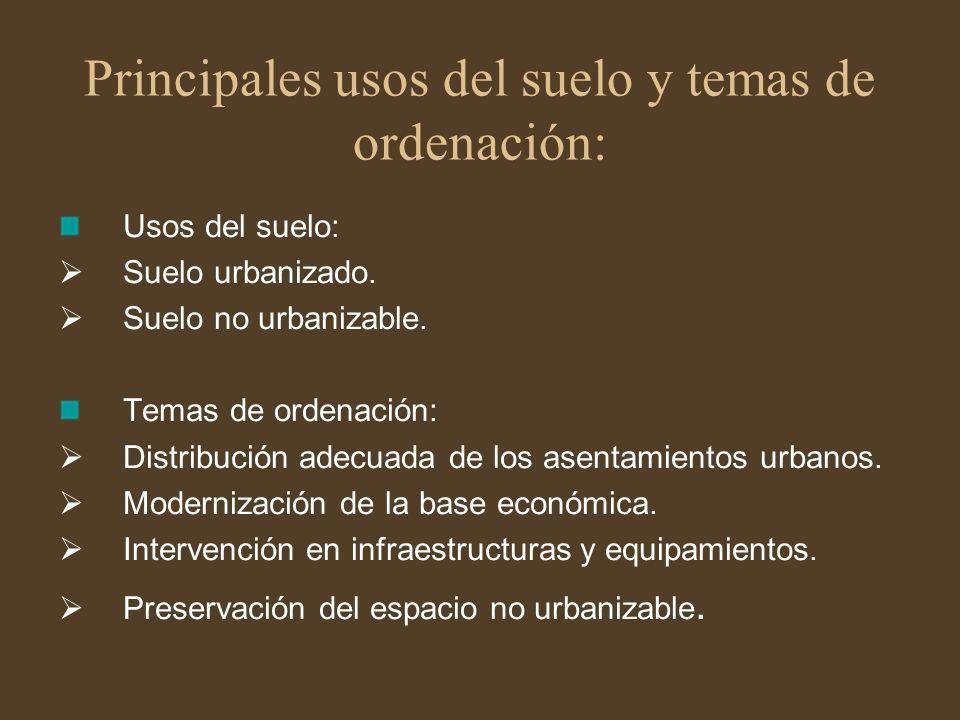 Principales usos del suelo y temas de ordenación: Usos del suelo: Suelo urbanizado. Suelo no urbanizable. Temas de ordenación: Distribución adecuada d