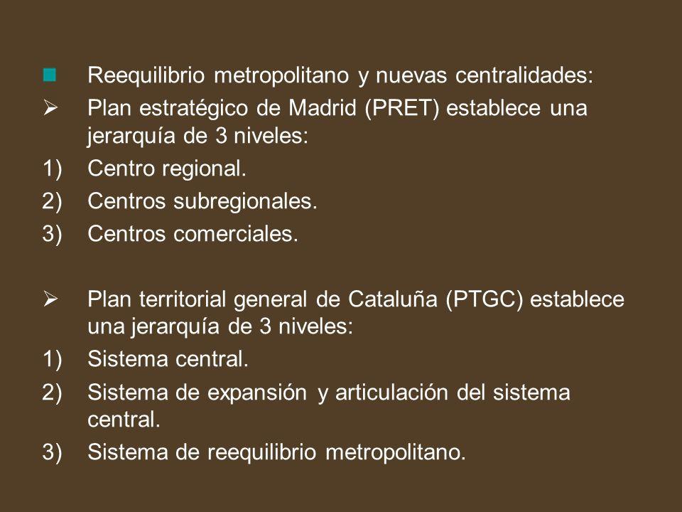 Reequilibrio metropolitano y nuevas centralidades: Plan estratégico de Madrid (PRET) establece una jerarquía de 3 niveles: 1)Centro regional. 2)Centro