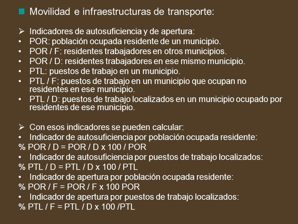 Movilidad e infraestructuras de transporte: Indicadores de autosuficiencia y de apertura: POR: población ocupada residente de un municipio. POR / F: r