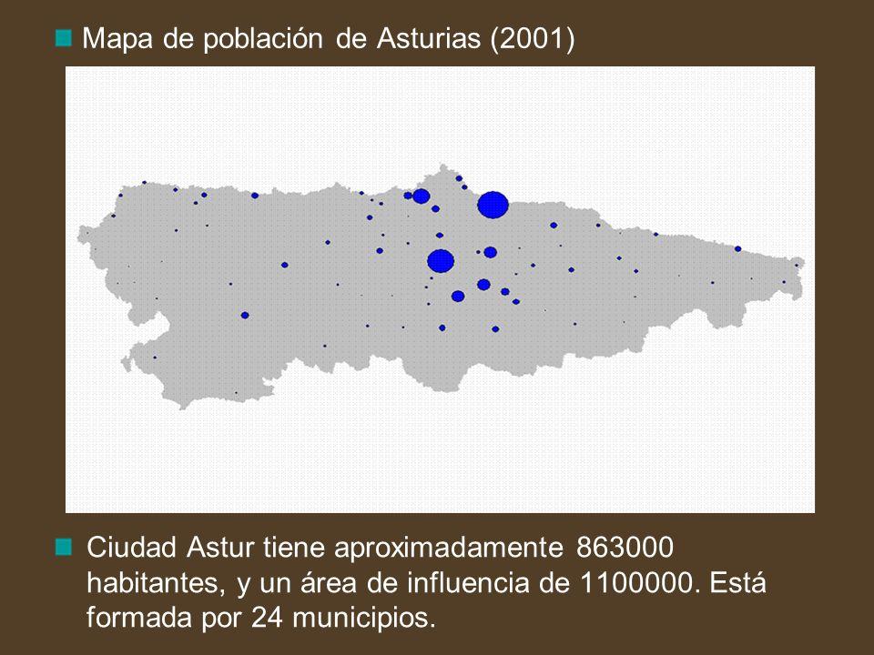 Mapa de población de Asturias (2001) Ciudad Astur tiene aproximadamente 863000 habitantes, y un área de influencia de 1100000. Está formada por 24 mun