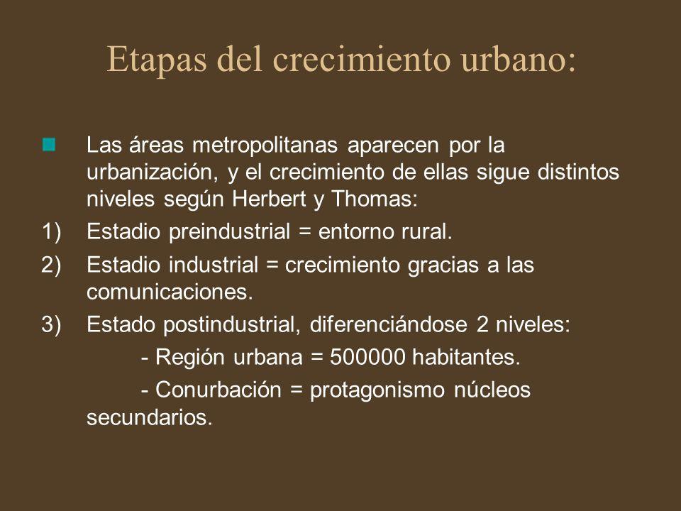 Etapas del crecimiento urbano: Las áreas metropolitanas aparecen por la urbanización, y el crecimiento de ellas sigue distintos niveles según Herbert