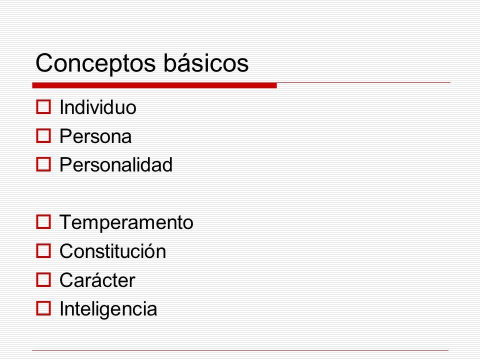 Conceptos básicos Individuo Persona Personalidad Temperamento Constitución Carácter Inteligencia