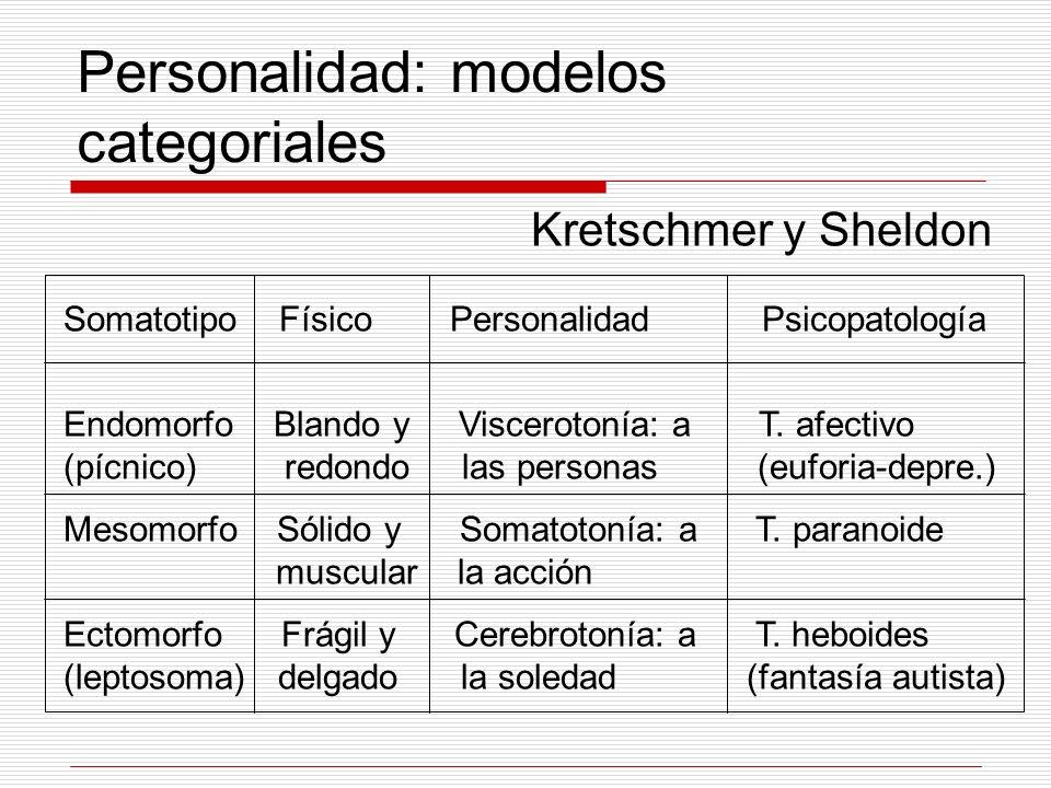 Personalidad: modelos categoriales Somatotipo Físico Personalidad Psicopatología Endomorfo Blando y Viscerotonía: a T. afectivo (pícnico) redondo las
