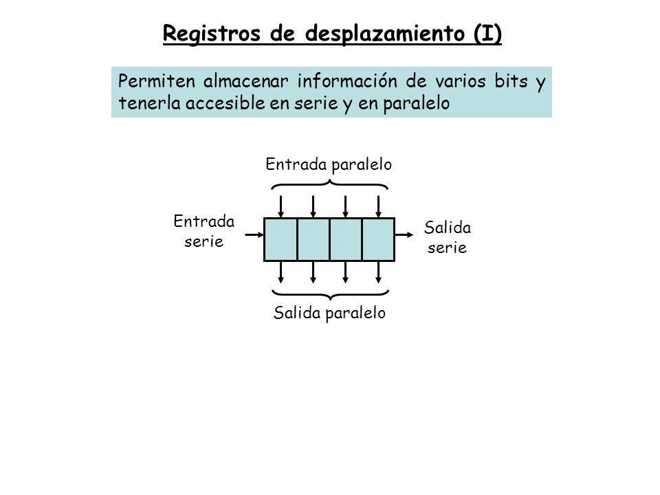 Registros de desplazamiento (I) Permiten almacenar información de varios bits y tenerla accesible en serie y en paralelo Entrada paralelo Salida paral