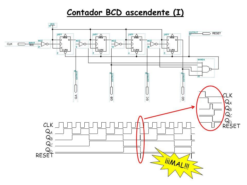 Contador BCD ascendente (I) CLK QAQA QBQB QCQC QDQD RESET CLK QAQA QBQB QCQC QDQD RESET ¡¡¡MAL!!!