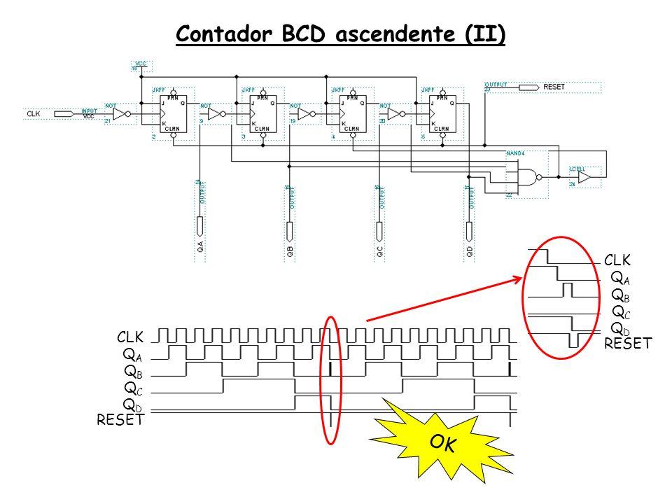 Contador BCD ascendente (II) CLK QAQA QBQB QCQC QDQD RESET CLK QAQA QBQB QCQC QDQD RESET OK