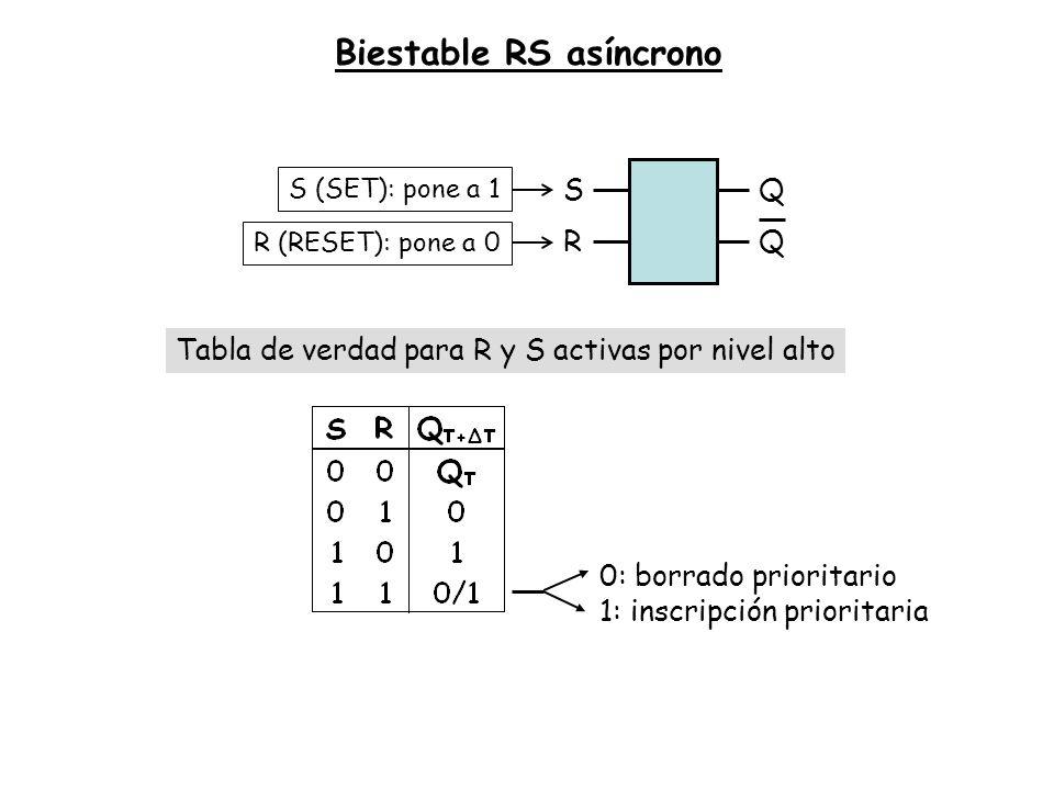 Biestable RS síncrono Circuito de sincronización por nivel: Si CLK=1 la entrada pasa Si CLK=0 la entrada no pasa RSRS S Q Q CLK S R Preset Clear Entradas síncronas: Actúan cuando lo permite la señal de reloj SET (pone a 1) RESET (pone a 0) Entradas asíncronas: Actuan instantaneamente PRESET(pone a 1) CLEAR (pone a 0)