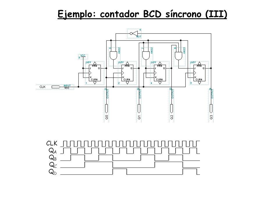 Ejemplo: contador BCD síncrono (III) CLK QAQA QBQB QCQC QDQD