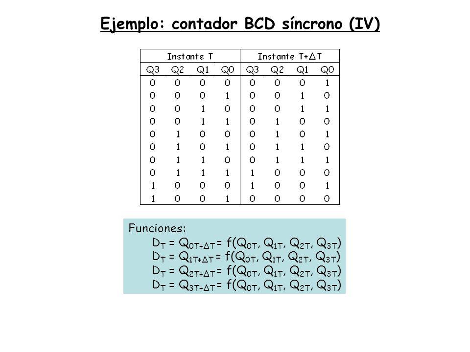 Ejemplo: contador BCD síncrono (IV) Funciones: D T = Q 0T+ΔT = f(Q 0T, Q 1T, Q 2T, Q 3T ) D T = Q 1T+ΔT = f(Q 0T, Q 1T, Q 2T, Q 3T ) D T = Q 2T+ΔT = f