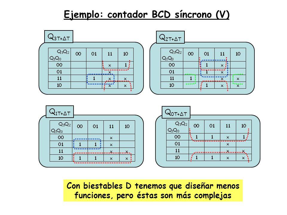 Ejemplo: contador BCD síncrono (V) Q 0T+ΔT Q 1T+ΔT Q 2T+ΔT Q 3T+ΔT Con biestables D tenemos que diseñar menos funciones, pero éstas son más complejas