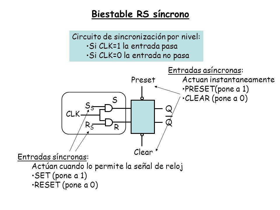 Biestable RS síncrono Circuito de sincronización por nivel: Si CLK=1 la entrada pasa Si CLK=0 la entrada no pasa RSRS S Q Q CLK S R Preset Clear Entra