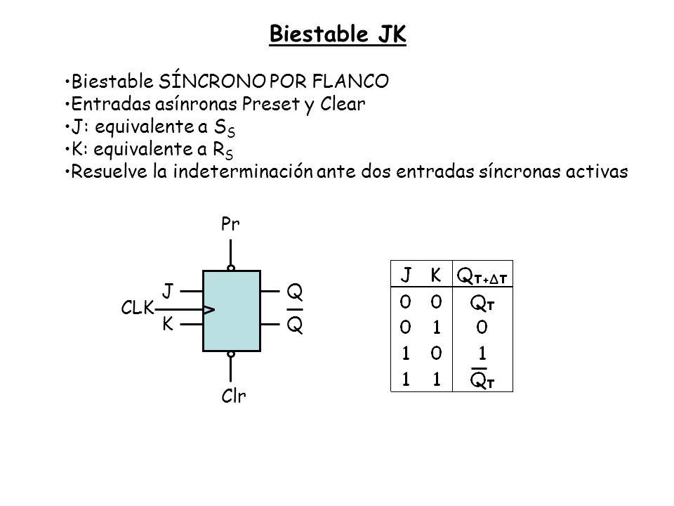Biestable JK K JQ Q CLK Pr Clr Biestable SÍNCRONO POR FLANCO Entradas asínronas Preset y Clear J: equivalente a S S K: equivalente a R S Resuelve la i