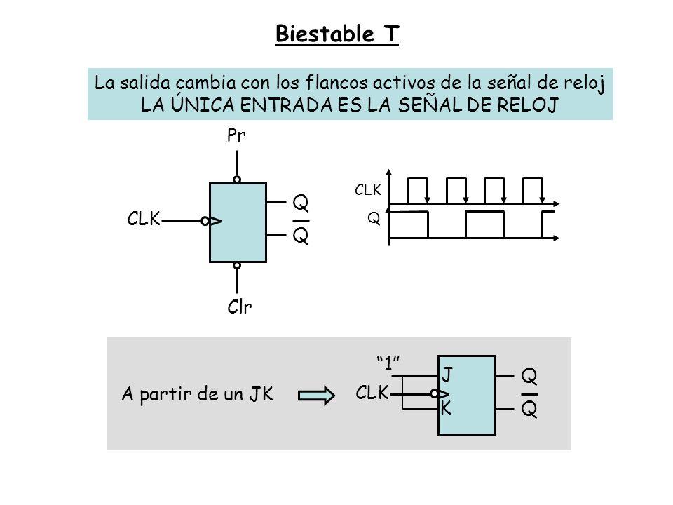 Biestable T La salida cambia con los flancos activos de la señal de reloj LA ÚNICA ENTRADA ES LA SEÑAL DE RELOJ Pr Q Q CLK Clr CLK Q K J Q Q 1 A parti