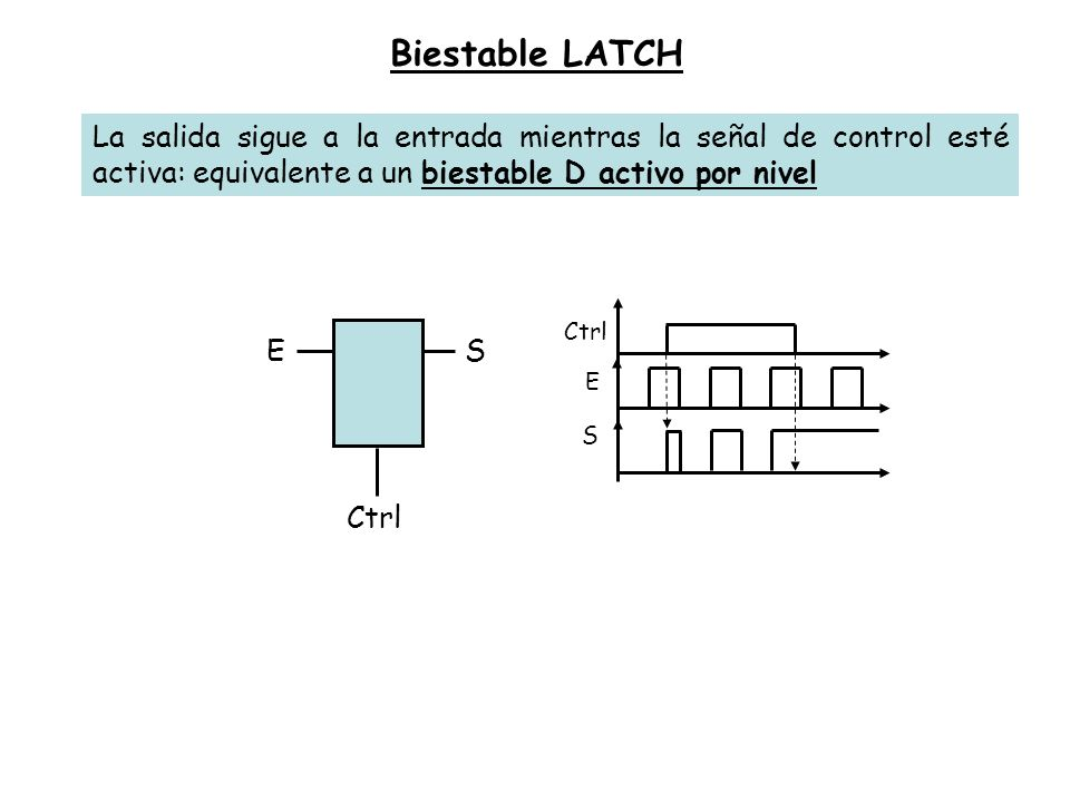 Registros de desplazamiento (I) Permiten almacenar información de varios bits y tenerla accesible en serie y en paralelo Entrada paralelo Salida paralelo Entrada serie Salida serie