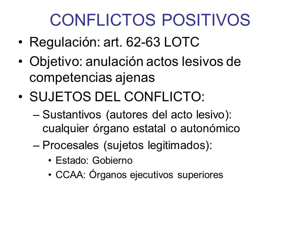 CONFLICTOS POSITIVOS Regulación: art. 62-63 LOTC Objetivo: anulación actos lesivos de competencias ajenas SUJETOS DEL CONFLICTO: –Sustantivos (autores