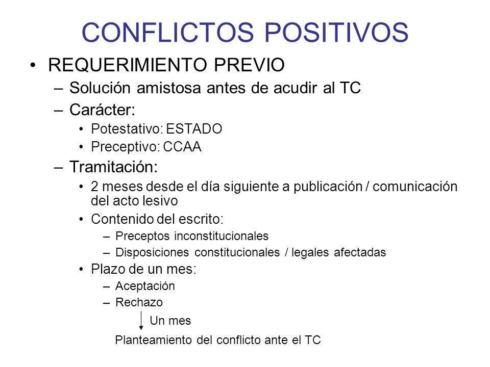 CONFLICTOS POSITIVOS REQUERIMIENTO PREVIO –Solución amistosa antes de acudir al TC –Carácter: Potestativo: ESTADO Preceptivo: CCAA –Tramitación: 2 mes