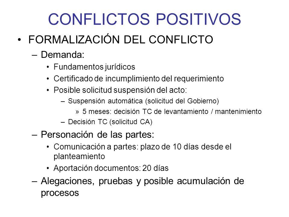 CONFLICTOS POSITIVOS FORMALIZACIÓN DEL CONFLICTO –Demanda: Fundamentos jurídicos Certificado de incumplimiento del requerimiento Posible solicitud sus