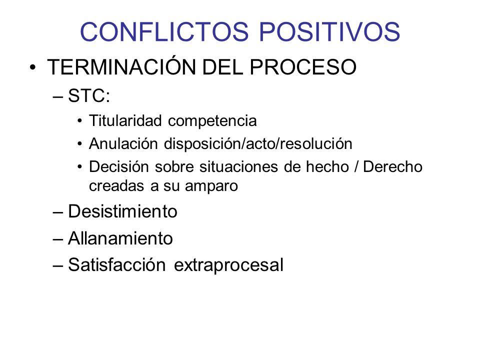 CONFLICTOS POSITIVOS TERMINACIÓN DEL PROCESO –STC: Titularidad competencia Anulación disposición/acto/resolución Decisión sobre situaciones de hecho /