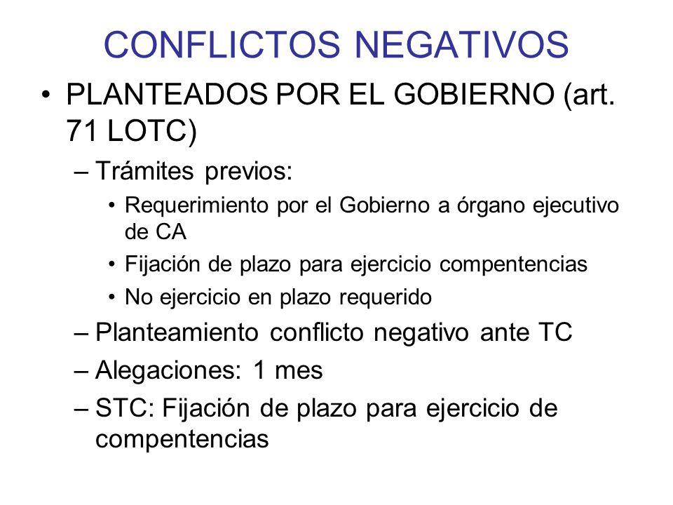 CONFLICTOS NEGATIVOS PLANTEADOS POR EL GOBIERNO (art. 71 LOTC) –Trámites previos: Requerimiento por el Gobierno a órgano ejecutivo de CA Fijación de p