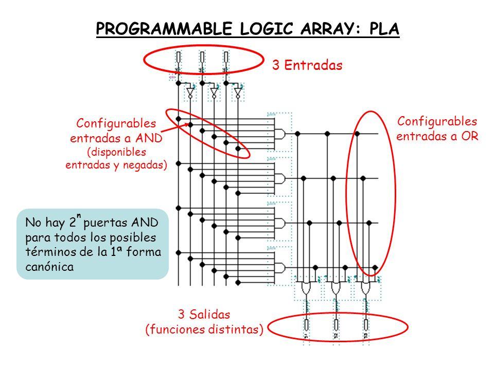 3 Entradas Configurables entradas a AND (disponibles entradas y negadas) Configurables entradas a OR 3 Salidas (funciones distintas) No hay 2 n puerta