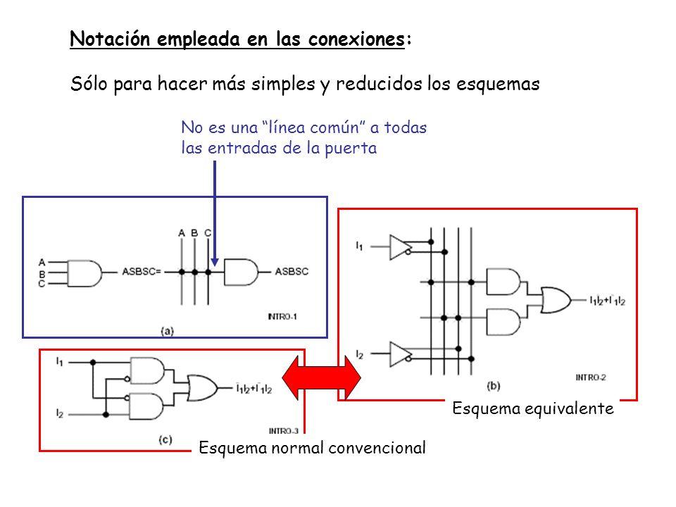 Notación empleada en las conexiones: Sólo para hacer más simples y reducidos los esquemas No es una línea común a todas las entradas de la puerta Esqu