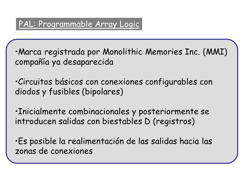 PAL: Programmable Array Logic Marca registrada por Monolithic Memories Inc. (MMI) compañía ya desaparecida Circuitos básicos con conexiones configurab